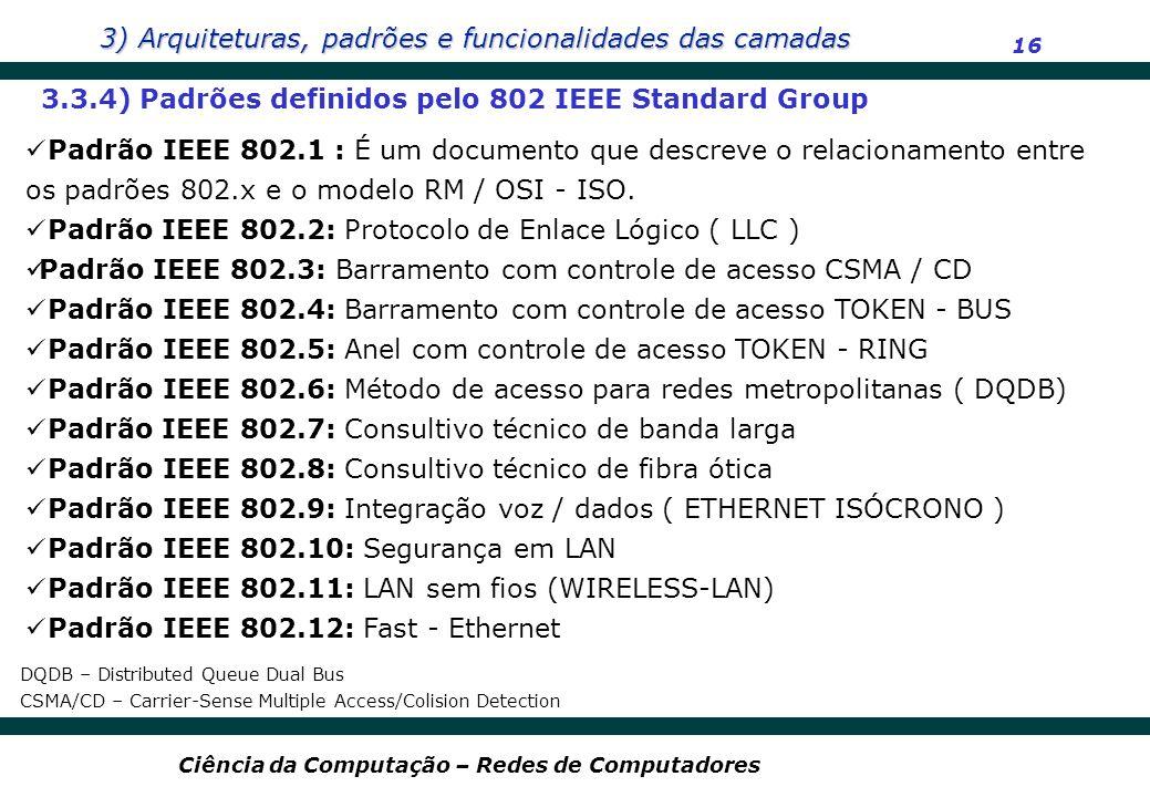 3) Arquiteturas, padrões e funcionalidades das camadas 16 Ciência da Computação – Redes de Computadores 3.3.4) Padrões definidos pelo 802 IEEE Standar