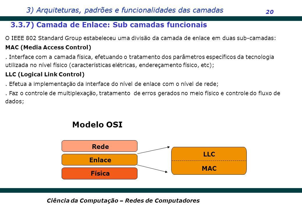 3) Arquiteturas, padrões e funcionalidades das camadas 20 Ciência da Computação – Redes de Computadores 3.3.7) Camada de Enlace: Sub camadas funcionai