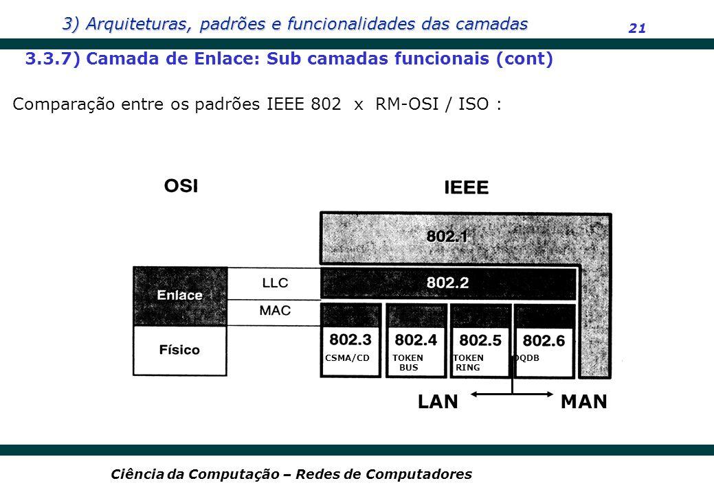 3) Arquiteturas, padrões e funcionalidades das camadas 21 Ciência da Computação – Redes de Computadores 3.3.7) Camada de Enlace: Sub camadas funcionai