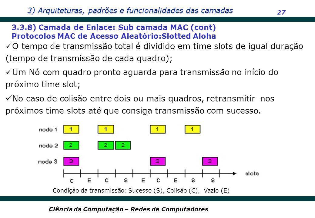 3) Arquiteturas, padrões e funcionalidades das camadas 27 Ciência da Computação – Redes de Computadores 3.3.8) Camada de Enlace: Sub camada MAC (cont)