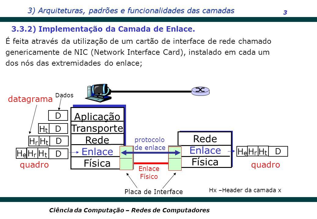 3) Arquiteturas, padrões e funcionalidades das camadas 3 Ciência da Computação – Redes de Computadores 3.3.2) Implementação da Camada de Enlace. É fei