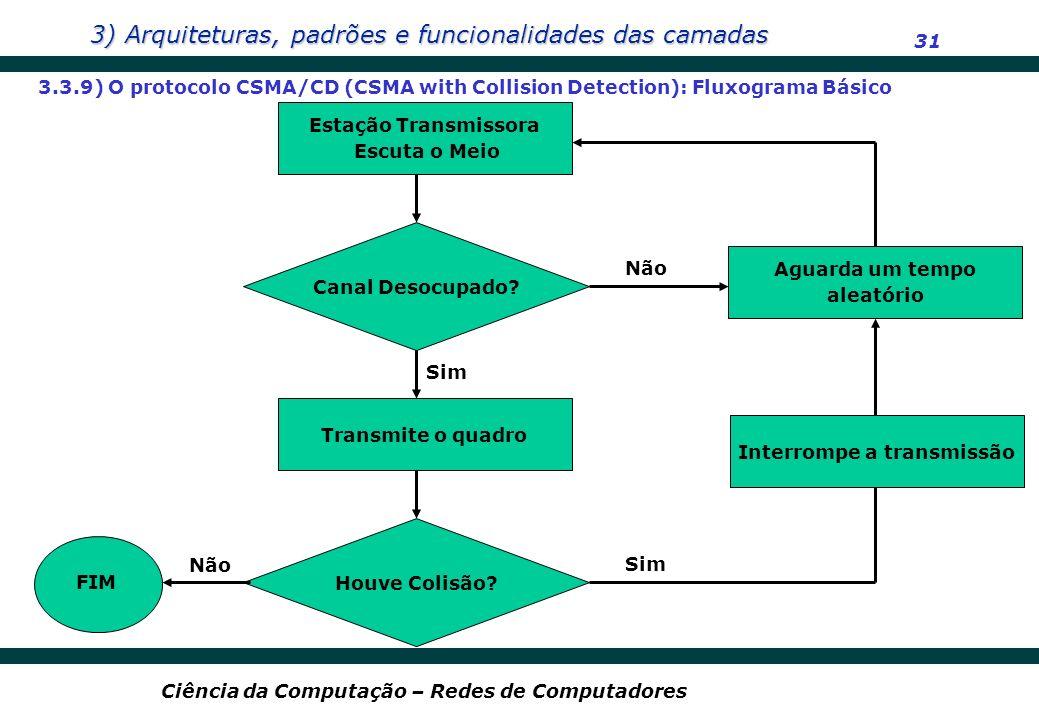 3) Arquiteturas, padrões e funcionalidades das camadas 31 Ciência da Computação – Redes de Computadores 3.3.9) O protocolo CSMA/CD (CSMA with Collisio