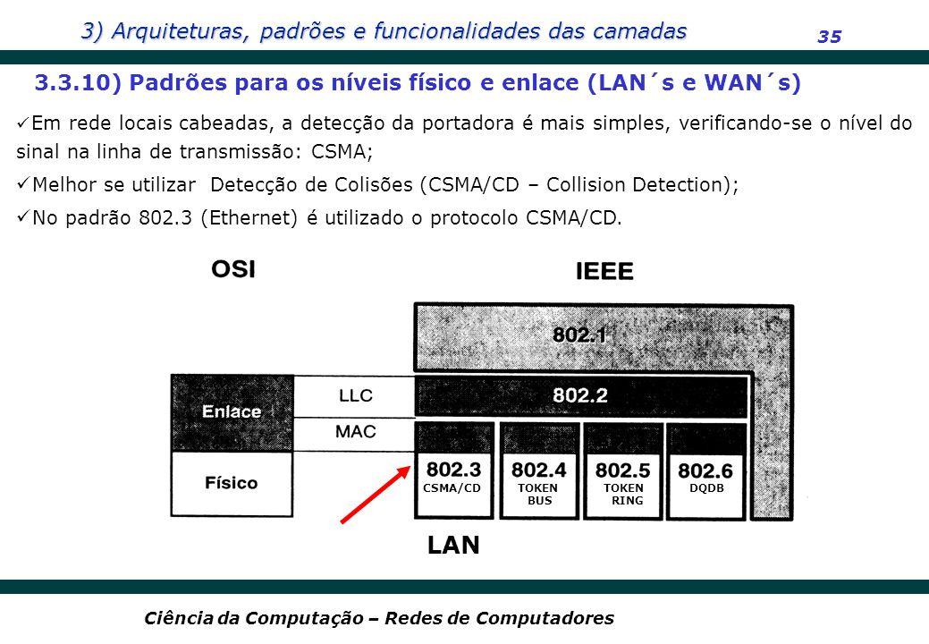 3) Arquiteturas, padrões e funcionalidades das camadas 35 Ciência da Computação – Redes de Computadores 3.3.10) Padrões para os níveis físico e enlace