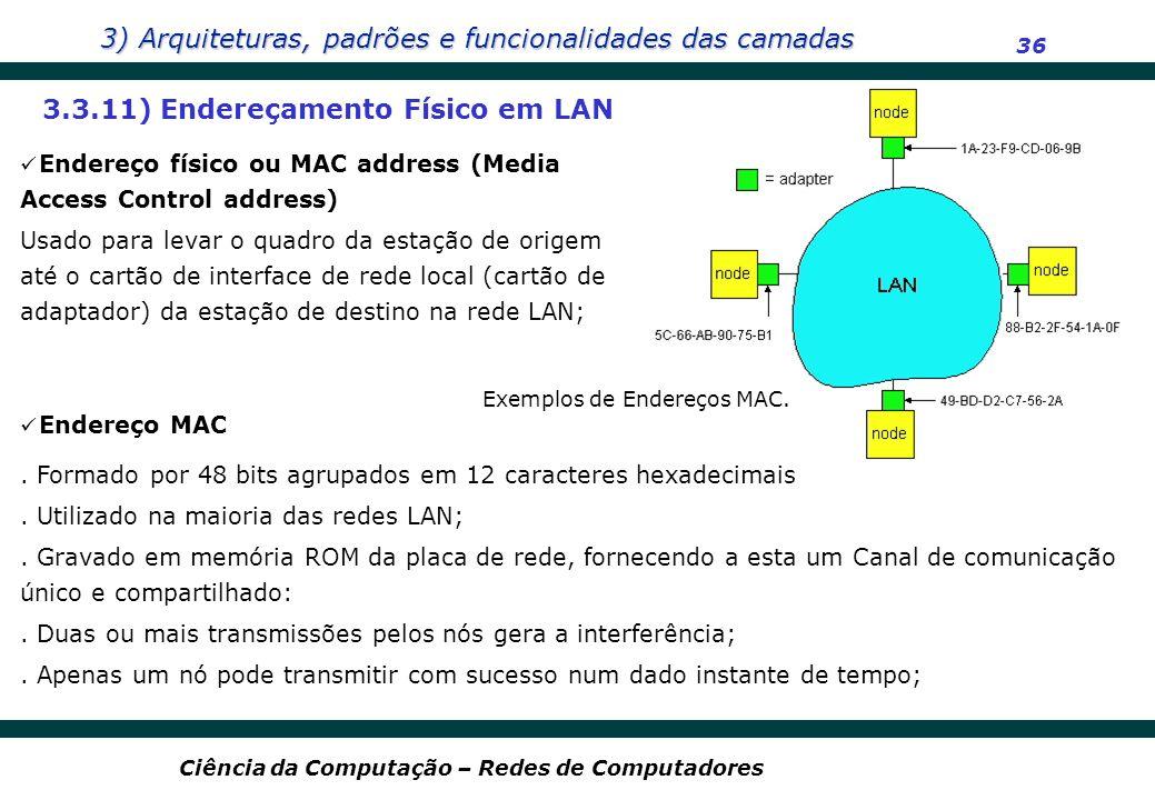 3) Arquiteturas, padrões e funcionalidades das camadas 36 Ciência da Computação – Redes de Computadores 3.3.11) Endereçamento Físico em LAN Exemplos d