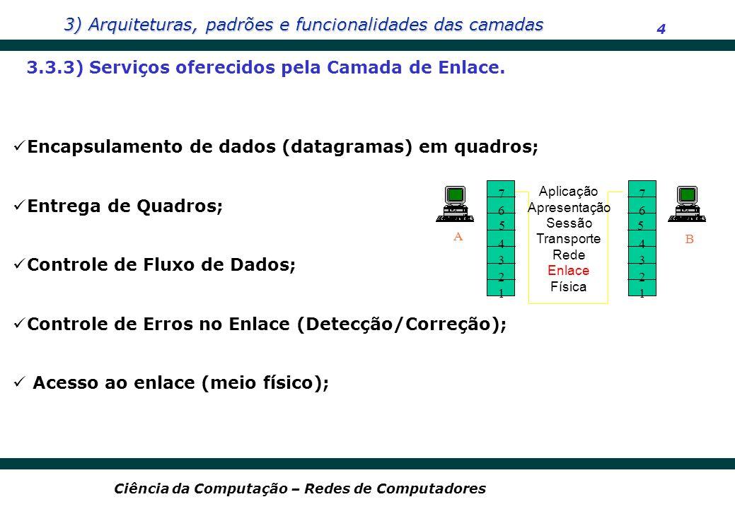 3) Arquiteturas, padrões e funcionalidades das camadas 4 Ciência da Computação – Redes de Computadores Encapsulamento de dados (datagramas) em quadros