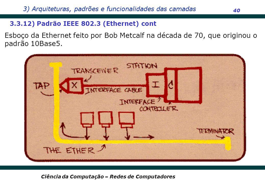 3) Arquiteturas, padrões e funcionalidades das camadas 40 Ciência da Computação – Redes de Computadores 3.3.12) Padrão IEEE 802.3 (Ethernet) cont Esbo