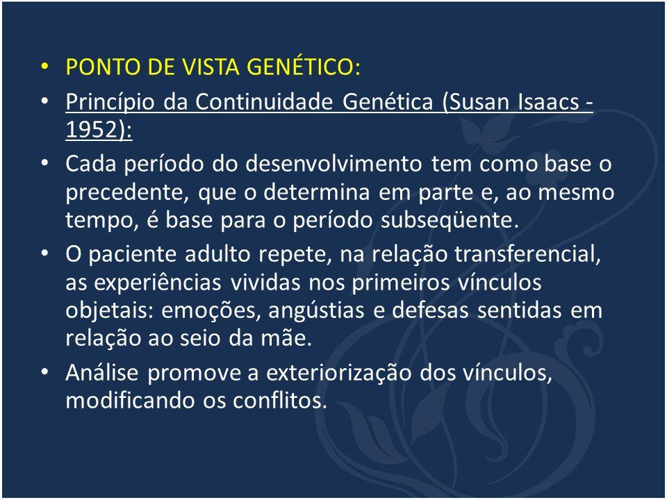 PONTO DE VISTA GENÉTICO: Princípio da Continuidade Genética (Susan Isaacs - 1952): Cada período do desenvolvimento tem como base o precedente, que o d