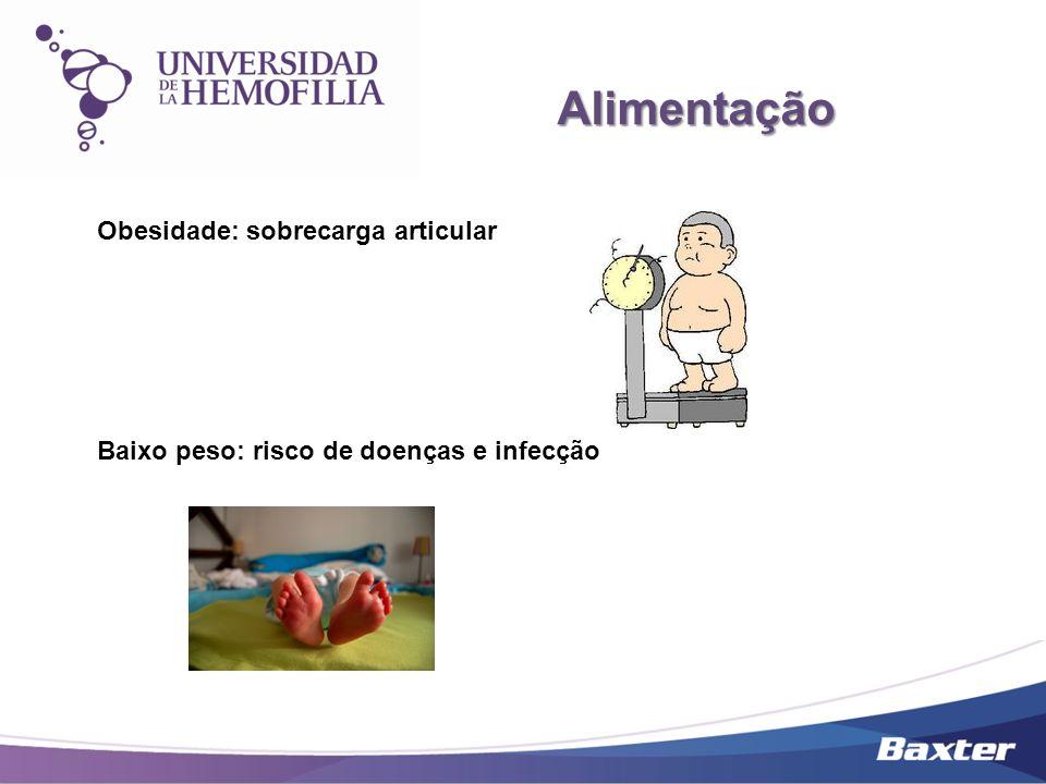 Obesidade: sobrecarga articular Baixo peso: risco de doenças e infecção Alimentação