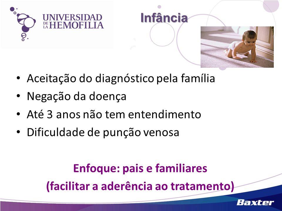 Infância Aceitação do diagnóstico pela família Negação da doença Até 3 anos não tem entendimento Dificuldade de punção venosa Enfoque: pais e familiar