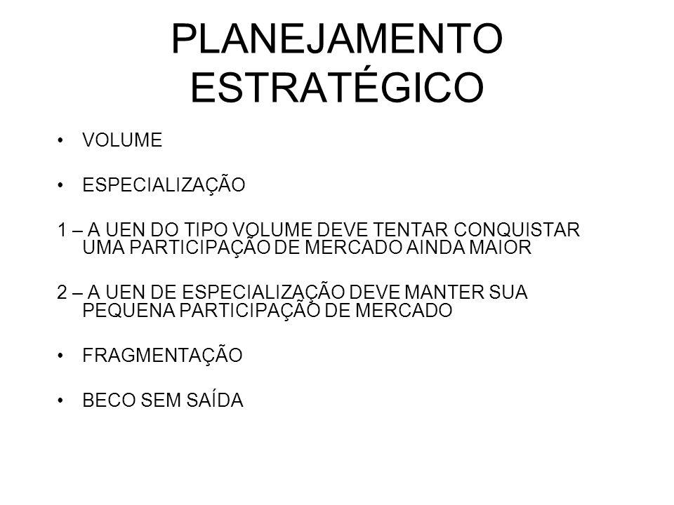 PLANEJAMENTO ESTRATÉGICO METODOLOGIA: -POSICIONE AS UEN NO PORTFÓLIO -TRACE AS TENDÊNCIAS FUTURAS -AVALIE A FORÇA DOS CONCORRENTES -ANALISE AS FORÇAS COMPETITIVAS -CONSTRUA O PORTFÓLIO IDEAL -VERIFIQUE O EQUILIBRIO FINANCEIRO CRÍTICAS: -NÃO É ABSOLUTA A HIPÓTESE DE QUE O CRESCIMENTO DA PARTICIPAÇÀO NO MERCADO IMPLICA CRESCIMENTO DO RETORNO SOBRE INVESTIMENTO; -MERCADOS EM CRESCIMENTO NEM SEMPRE SÃO OS MAIS ATRATIVOS POIS COM O TEMPO PODEM APARECER NOVOS ENTRANTES; -EQUILIBRIO FINANCEIRO DEVE SER ALCANÇADO PELAS UEN, DESPREZANDO A POSSIBILIDADE DE INGRESSO DE CAPITAL;