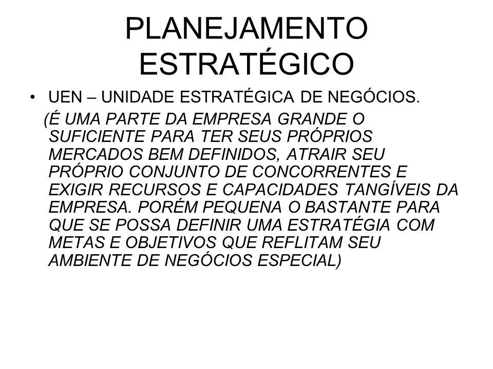 PLANEJAMENTO ESTRATÉGICO DIFERÊNÇAS DESTA TÉCNICA EM RELAÇÃO AO PORTFÓLIO FINANCEIRO: -PONTO DE PARTIDA SÃO AS UEN -CONSIDERAM-SE AS DIMENSÕES INTERNA E EXTERNA.