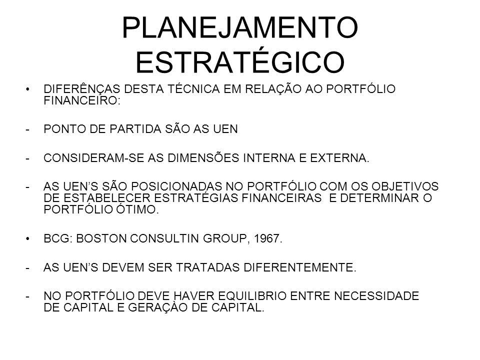 PLANEJAMENTO ESTRATÉGICO CONSIDERANDO FLUXO DE CAIXA: -HIPOTESES: 1- CRESCIMENTO DA PARTICIPAÇÃO NO MERCADO X AUMENTO DE VENDAS X DIMINUIÇÃO DO CUSTO UNITÁRIO X AUMENTO DA MARGEM DE LUCRO X AUMENTO DO FLUXO DE CAIXA.