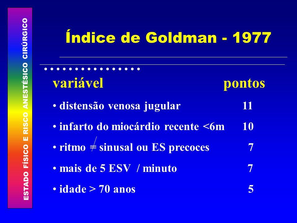 ESTADO FÍSICO E RISCO ANESTÉSICO CIRÚRGICO................ Índice de Goldman - 1977 variável pontos distensão venosa jugular 11 infarto do miocárdio r