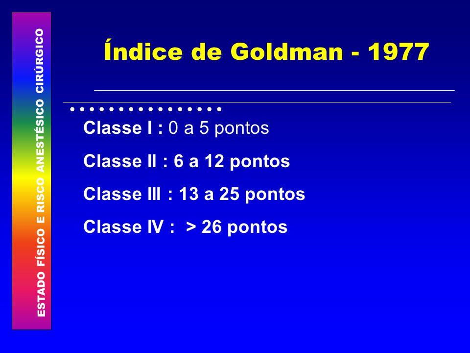 ESTADO FÍSICO E RISCO ANESTÉSICO CIRÚRGICO................ Índice de Goldman - 1977 Classe I : 0 a 5 pontos Classe II : 6 a 12 pontos Classe III : 13