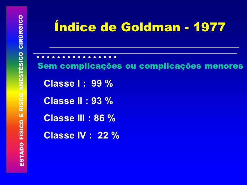 ESTADO FÍSICO E RISCO ANESTÉSICO CIRÚRGICO................ Índice de Goldman - 1977 Classe I : 99 % Classe II : 93 % Classe III : 86 % Classe IV : 22