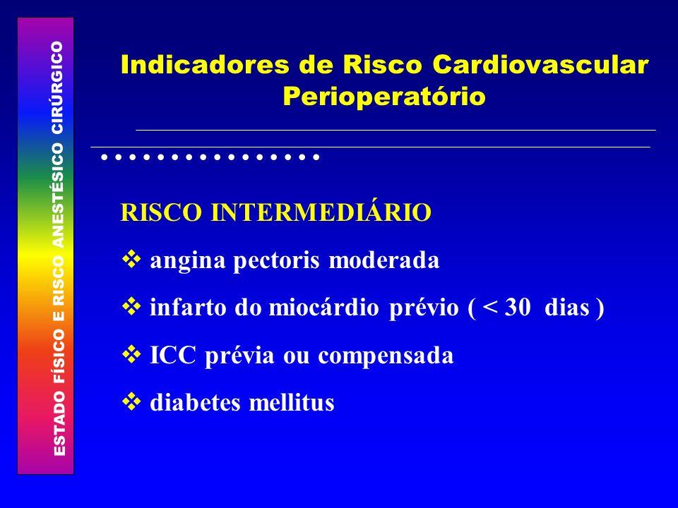 ESTADO FÍSICO E RISCO ANESTÉSICO CIRÚRGICO................ Indicadores de Risco Cardiovascular Perioperatório RISCO INTERMEDIÁRIO angina pectoris mode