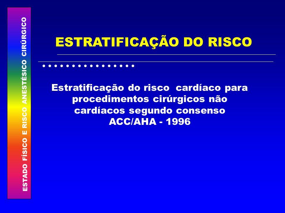 ESTADO FÍSICO E RISCO ANESTÉSICO CIRÚRGICO................ ESTRATIFICAÇÃO DO RISCO Estratificação do risco cardíaco para procedimentos cirúrgicos não