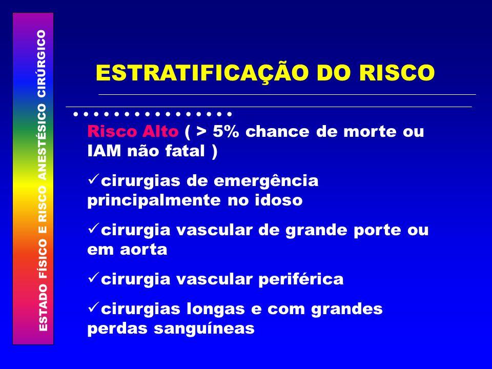 ESTADO FÍSICO E RISCO ANESTÉSICO CIRÚRGICO................ ESTRATIFICAÇÃO DO RISCO Risco Alto ( > 5% chance de morte ou IAM não fatal ) cirurgias de e