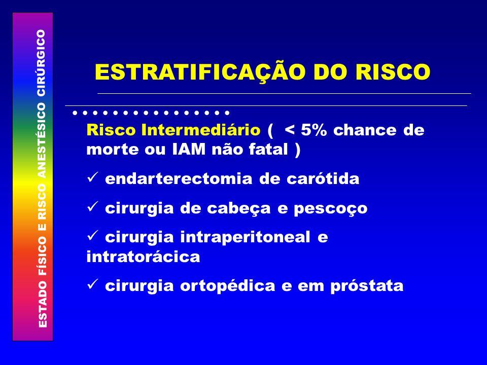 ESTADO FÍSICO E RISCO ANESTÉSICO CIRÚRGICO................ ESTRATIFICAÇÃO DO RISCO Risco Intermediário ( < 5% chance de morte ou IAM não fatal ) endar