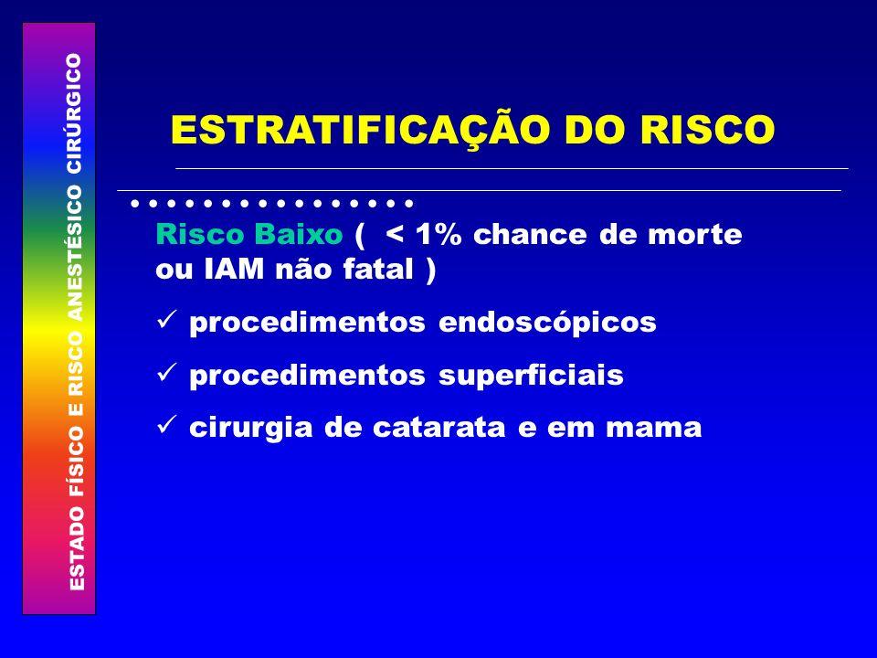 ESTADO FÍSICO E RISCO ANESTÉSICO CIRÚRGICO................ ESTRATIFICAÇÃO DO RISCO Risco Baixo ( < 1% chance de morte ou IAM não fatal ) procedimentos