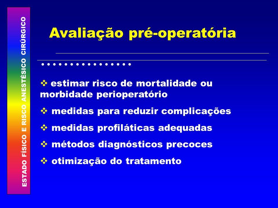 ESTADO FÍSICO E RISCO ANESTÉSICO CIRÚRGICO................ Avaliação pré-operatória estimar risco de mortalidade ou morbidade perioperatório medidas p