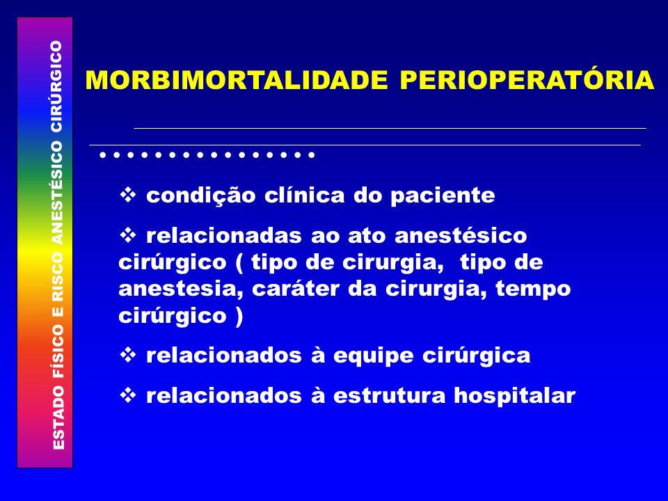 ESTADO FÍSICO E RISCO ANESTÉSICO CIRÚRGICO................ MORBIMORTALIDADE PERIOPERATÓRIA condição clínica do paciente relacionadas ao ato anestésico