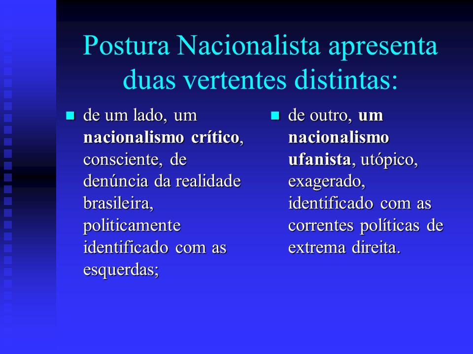 Postura Nacionalista apresenta duas vertentes distintas: de um lado, um nacionalismo crítico, consciente, de denúncia da realidade brasileira, politic