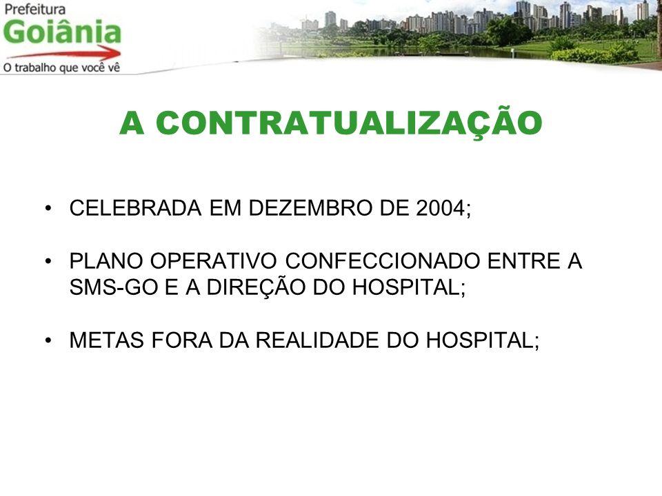 A CONTRATUALIZAÇÃO CELEBRADA EM DEZEMBRO DE 2004; PLANO OPERATIVO CONFECCIONADO ENTRE A SMS-GO E A DIREÇÃO DO HOSPITAL; METAS FORA DA REALIDADE DO HOS