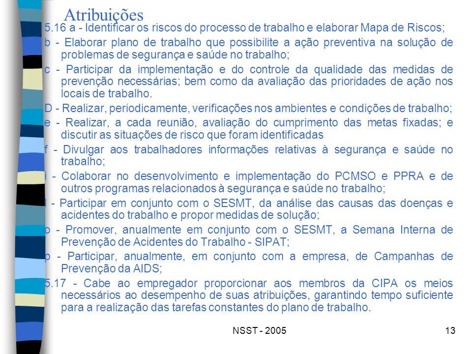 NSST - 200513 Atribuições 5.16 a - Identificar os riscos do processo de trabalho e elaborar Mapa de Riscos; b - Elaborar plano de trabalho que possibi