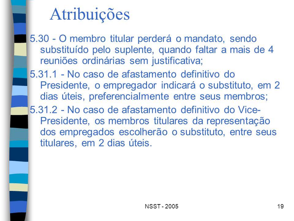 NSST - 200519 Atribuições 5.30 - O membro titular perderá o mandato, sendo substituído pelo suplente, quando faltar a mais de 4 reuniões ordinárias se