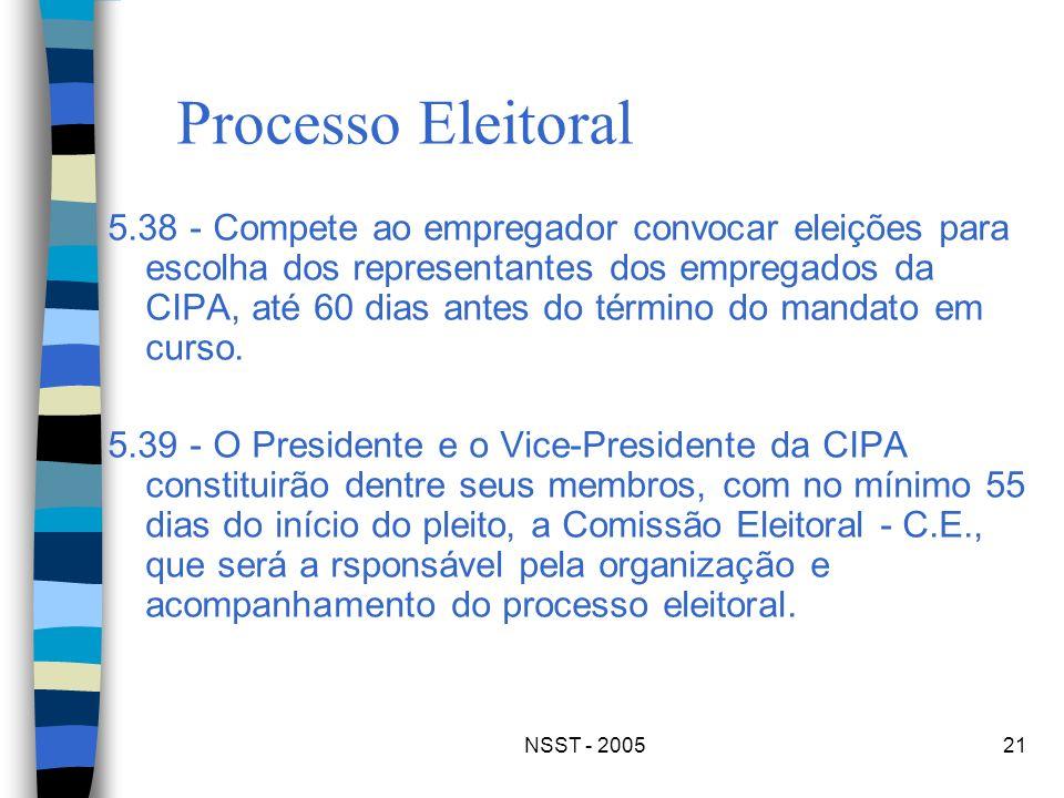 NSST - 200521 Processo Eleitoral 5.38 - Compete ao empregador convocar eleições para escolha dos representantes dos empregados da CIPA, até 60 dias an