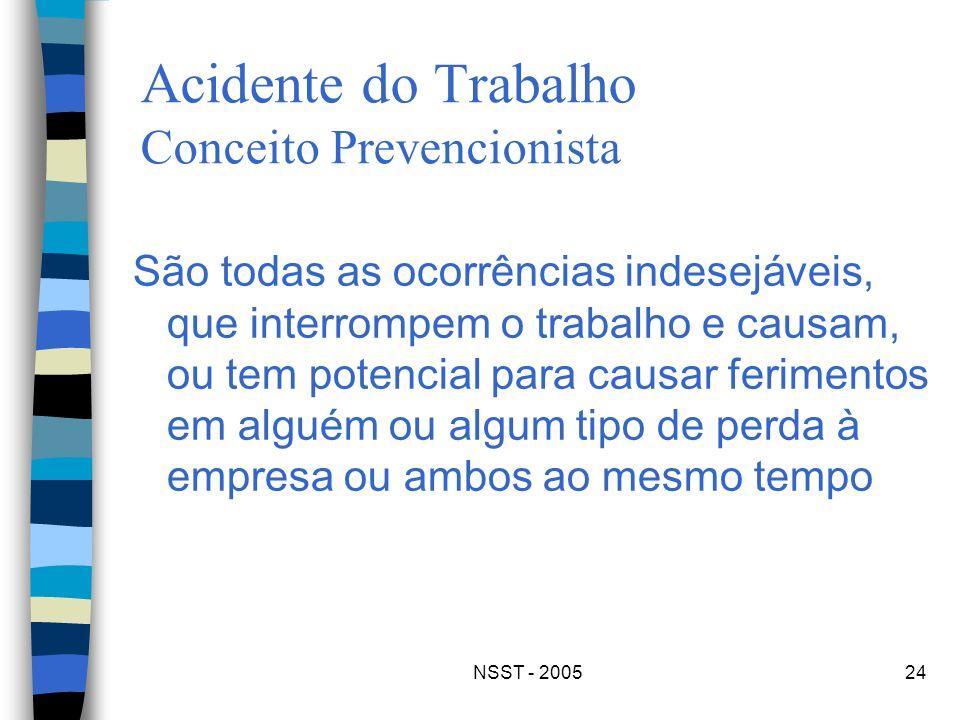 NSST - 200524 Acidente do Trabalho Conceito Prevencionista São todas as ocorrências indesejáveis, que interrompem o trabalho e causam, ou tem potencia