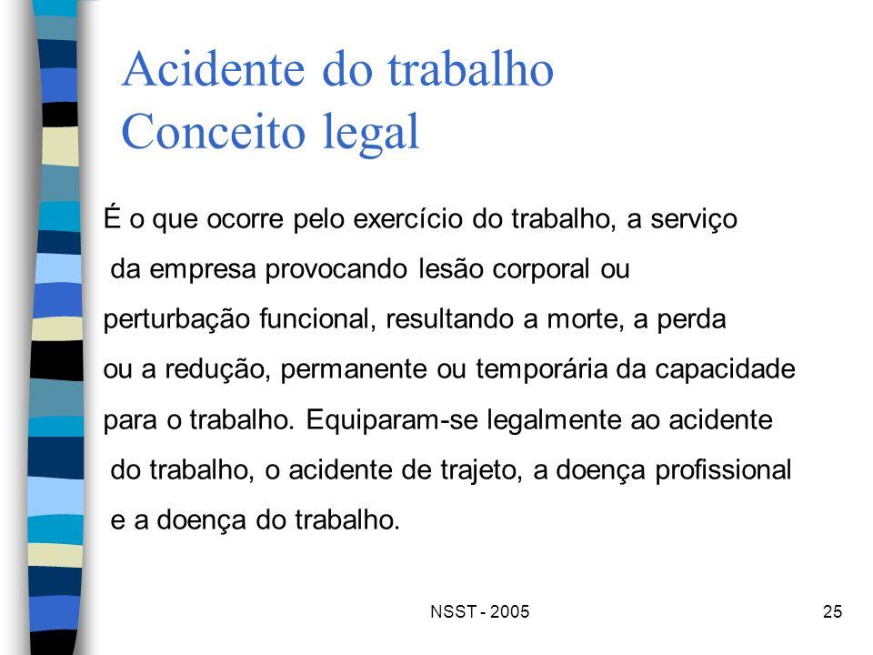 NSST - 200525 Acidente do trabalho Conceito legal É o que ocorre pelo exercício do trabalho, a serviço da empresa provocando lesão corporal ou perturb