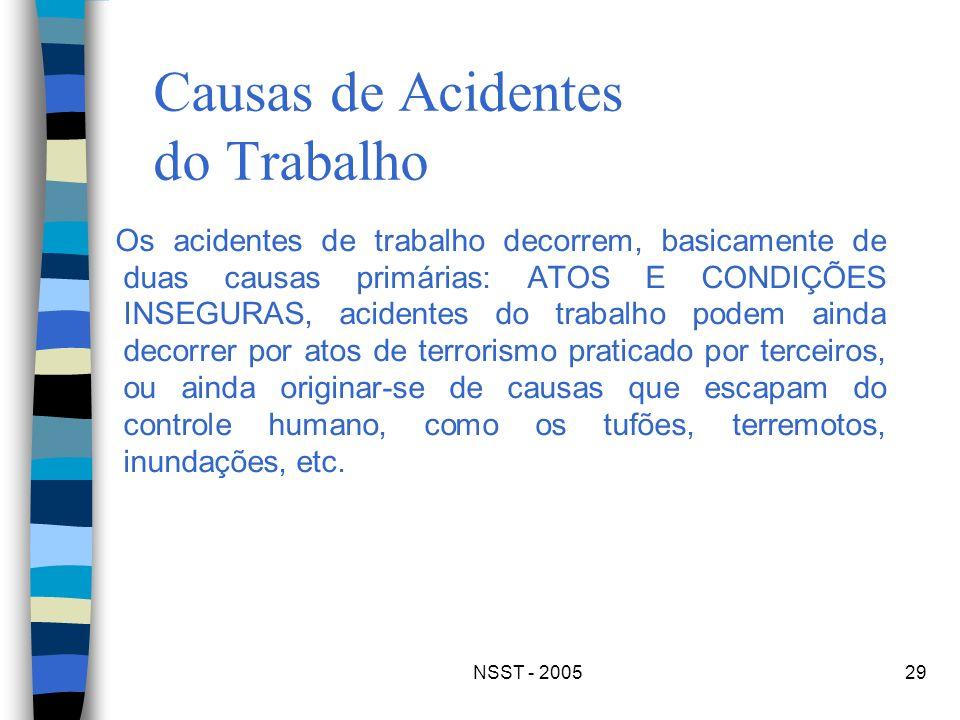 NSST - 200529 Causas de Acidentes do Trabalho Os acidentes de trabalho decorrem, basicamente de duas causas primárias: ATOS E CONDIÇÕES INSEGURAS, aci