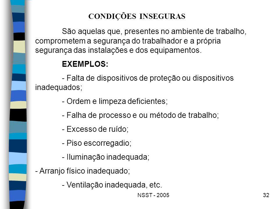 NSST - 200532 CONDIÇÕES INSEGURAS São aquelas que, presentes no ambiente de trabalho, comprometem a segurança do trabalhador e a própria segurança das
