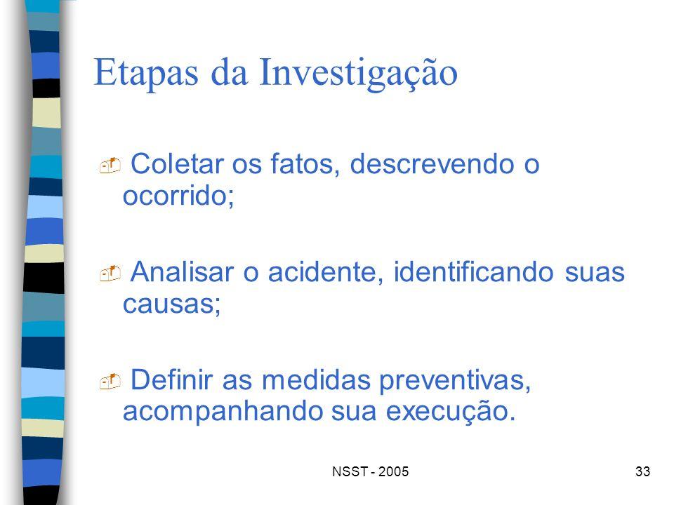NSST - 200533 Etapas da Investigação - Coletar os fatos, descrevendo o ocorrido; - Analisar o acidente, identificando suas causas; - Definir as medida