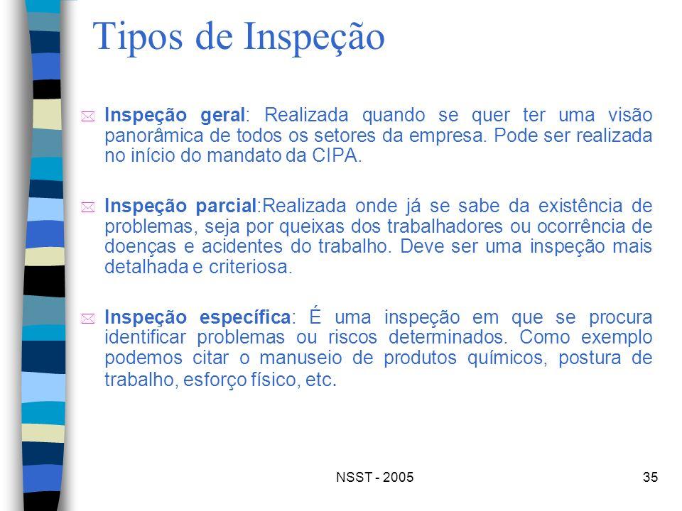NSST - 200535 Tipos de Inspeção * Inspeção geral: Realizada quando se quer ter uma visão panorâmica de todos os setores da empresa. Pode ser realizada