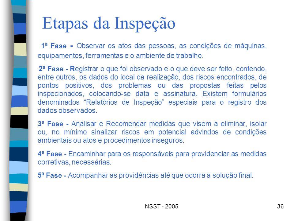 NSST - 200536 Etapas da Inspeção 1ª Fase - Observar os atos das pessoas, as condições de máquinas, equipamentos, ferramentas e o ambiente de trabalho.