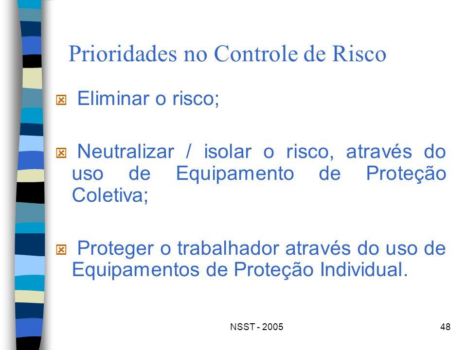 NSST - 200548 Prioridades no Controle de Risco ý Eliminar o risco; ý Neutralizar / isolar o risco, através do uso de Equipamento de Proteção Coletiva;