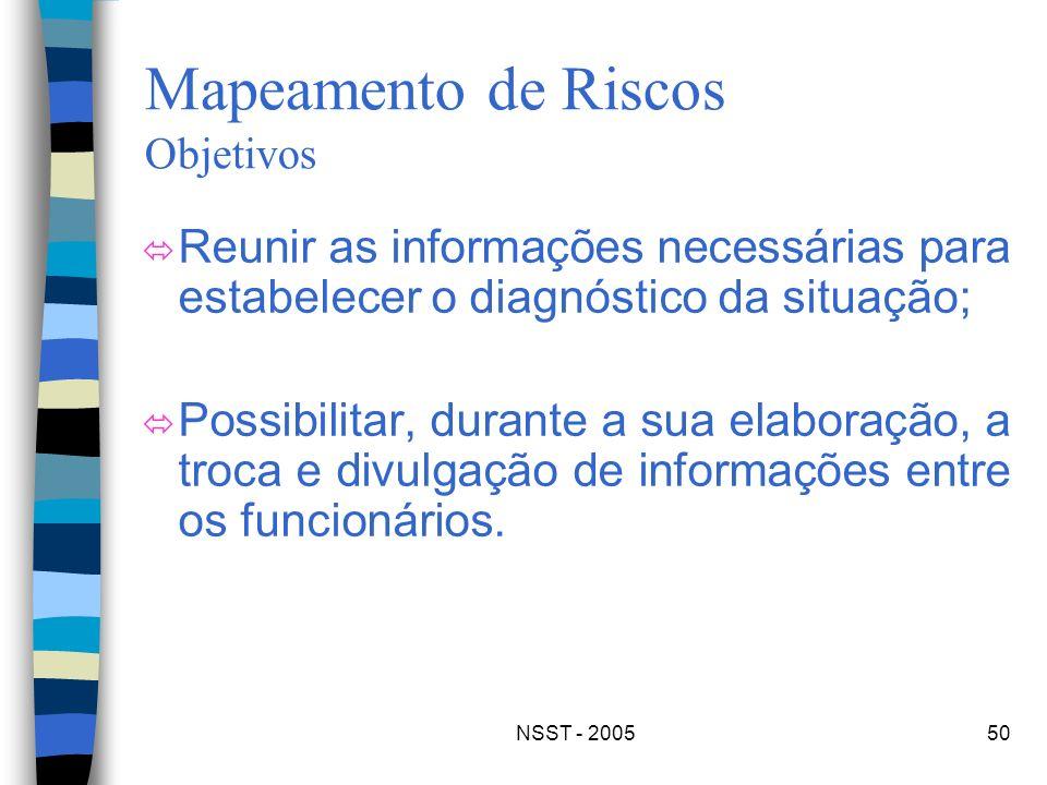 NSST - 200550 Mapeamento de Riscos Objetivos ó Reunir as informações necessárias para estabelecer o diagnóstico da situação; ó Possibilitar, durante a