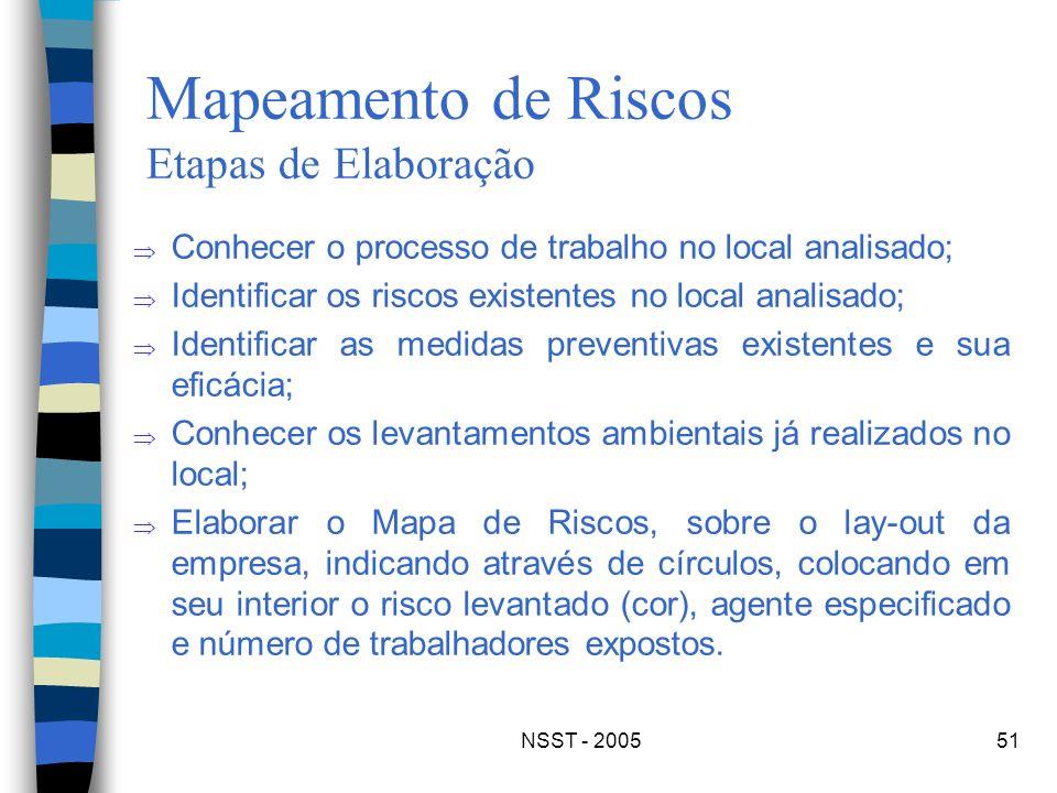 NSST - 200551 Mapeamento de Riscos Etapas de Elaboração Conhecer o processo de trabalho no local analisado; Identificar os riscos existentes no local