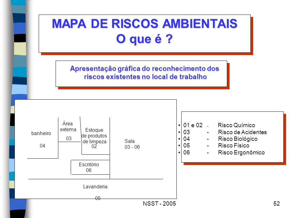 NSST - 200552 MAPA DE RISCOS AMBIENTAIS O que é ? Apresentação gráfica do reconhecimento dos riscos existentes no local de trabalho banheiro 04 Área e