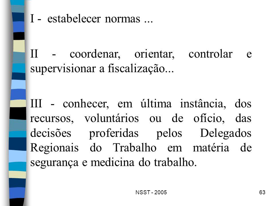 NSST - 200563 I - estabelecer normas... II - coordenar, orientar, controlar e supervisionar a fiscalização... III - conhecer, em última instância, dos