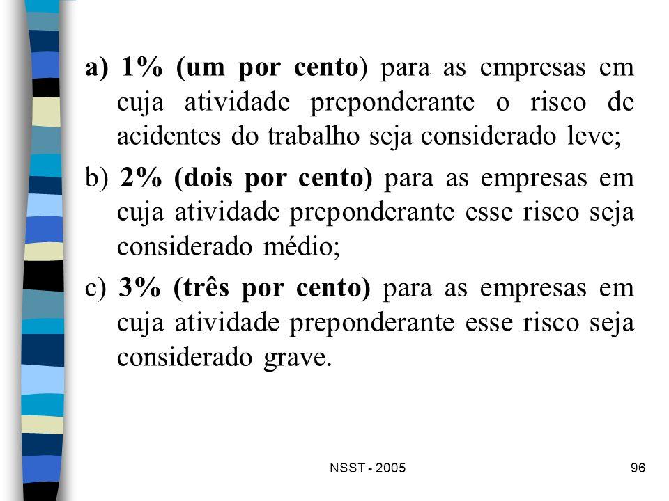 NSST - 200596 a) 1% (um por cento) para as empresas em cuja atividade preponderante o risco de acidentes do trabalho seja considerado leve; b) 2% (doi