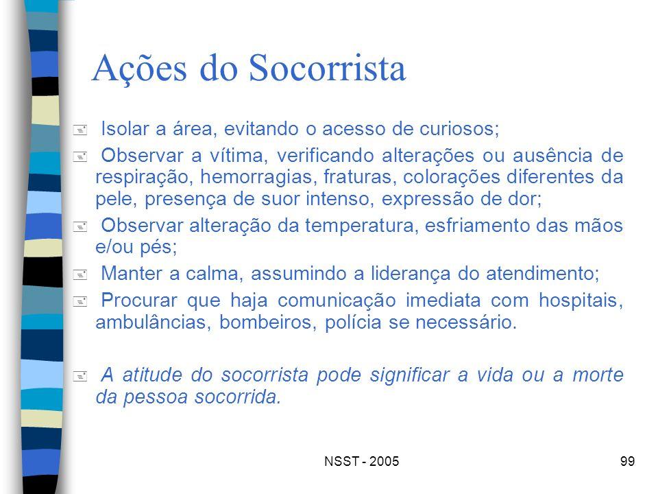NSST - 200599 Ações do Socorrista + Isolar a área, evitando o acesso de curiosos; + Observar a vítima, verificando alterações ou ausência de respiraçã