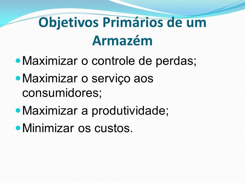 Objetivos Primários de um Armazém Maximizar o controle de perdas; Maximizar o serviço aos consumidores; Maximizar a produtividade; Minimizar os custos