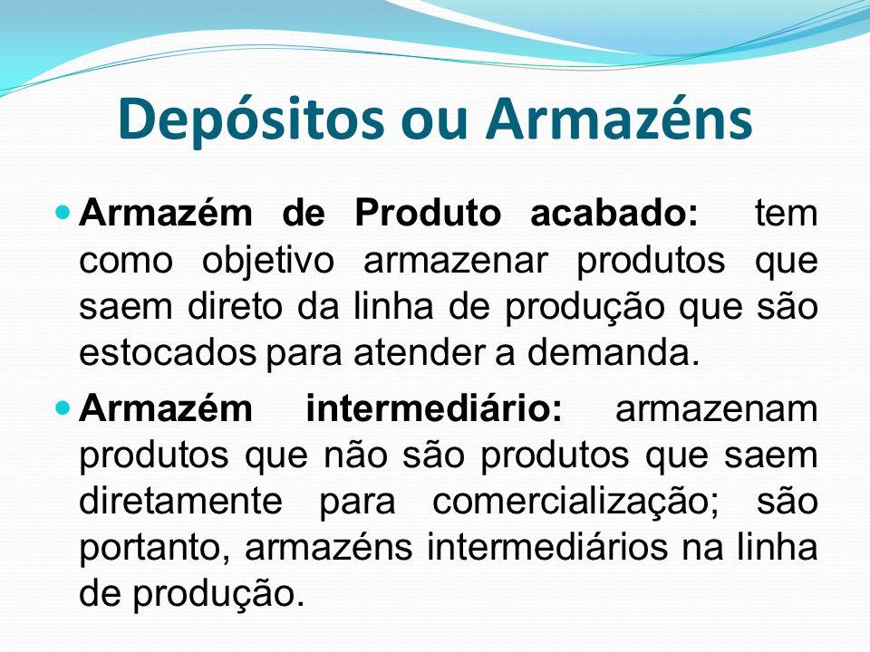 Depósitos ou Armazéns Armazém de Produto acabado: tem como objetivo armazenar produtos que saem direto da linha de produção que são estocados para ate