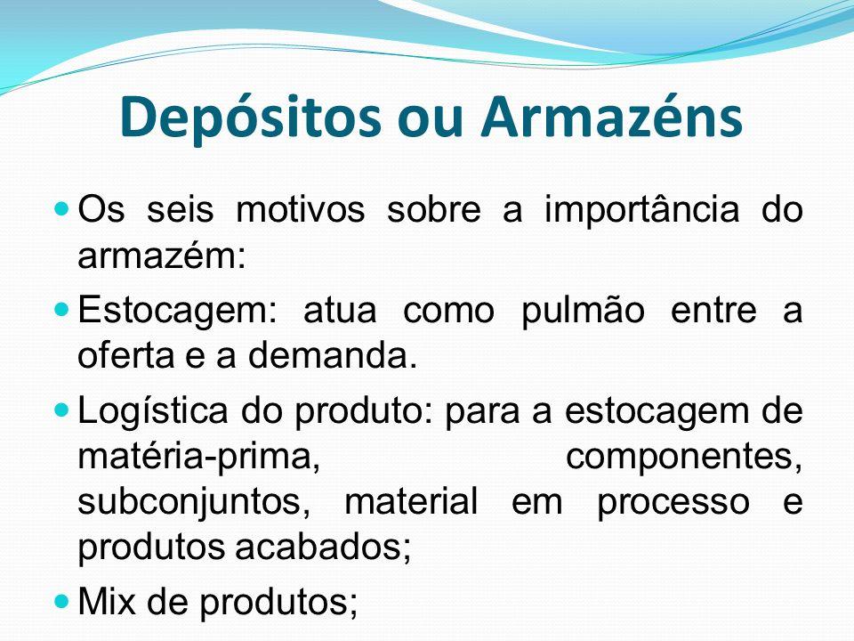 Depósitos ou Armazéns Os seis motivos sobre a importância do armazém: Estocagem: atua como pulmão entre a oferta e a demanda. Logística do produto: pa