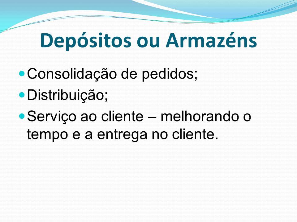 Depósitos ou Armazéns Consolidação de pedidos; Distribuição; Serviço ao cliente – melhorando o tempo e a entrega no cliente.