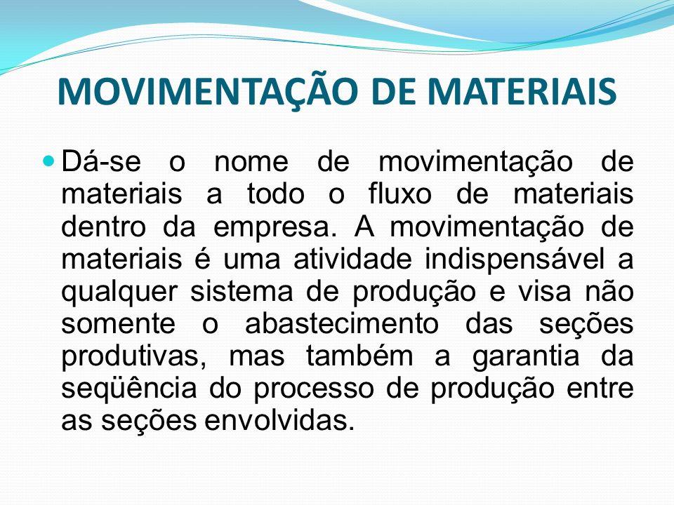 MOVIMENTAÇÃO DE MATERIAIS Dá-se o nome de movimentação de materiais a todo o fluxo de materiais dentro da empresa. A movimentação de materiais é uma a